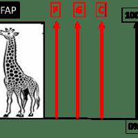 Imagem do produto Dom001: Fator Acidentário de Prevenção (FAP)